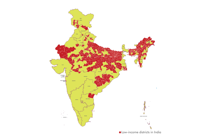 poorest places in India